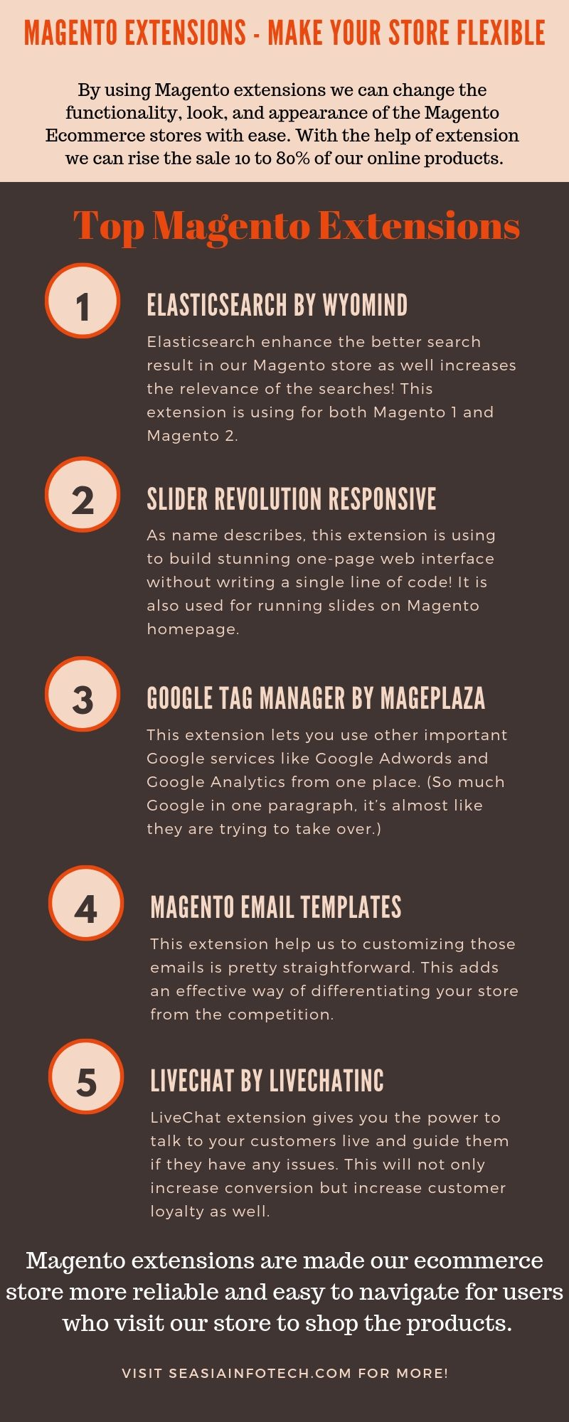 Every Magento extension have their different features