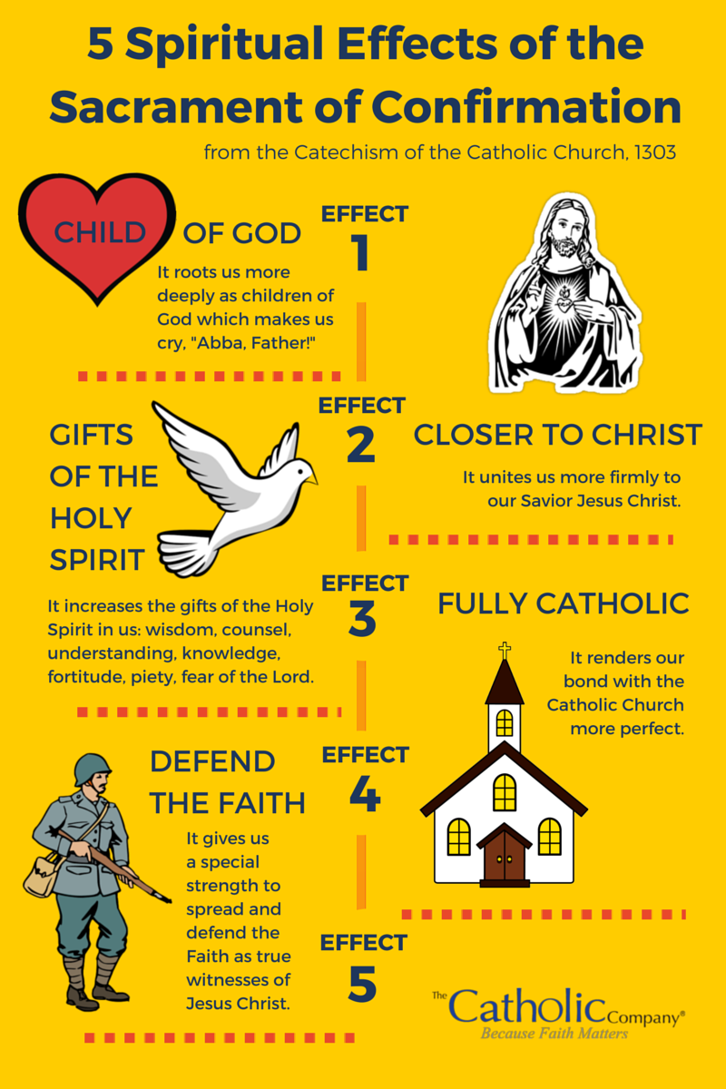 The 5 spiritual effects of the sacrament of confirmation 5 spiritual effects of the sacrament of confirmation for those who have already been confirmed negle Images