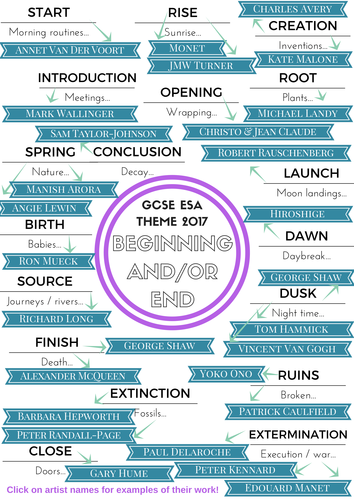 Beginning And Or End Theme Mind Map Interactive With Artist Links Beginning End Art Gcse Gcse Art Art Themes