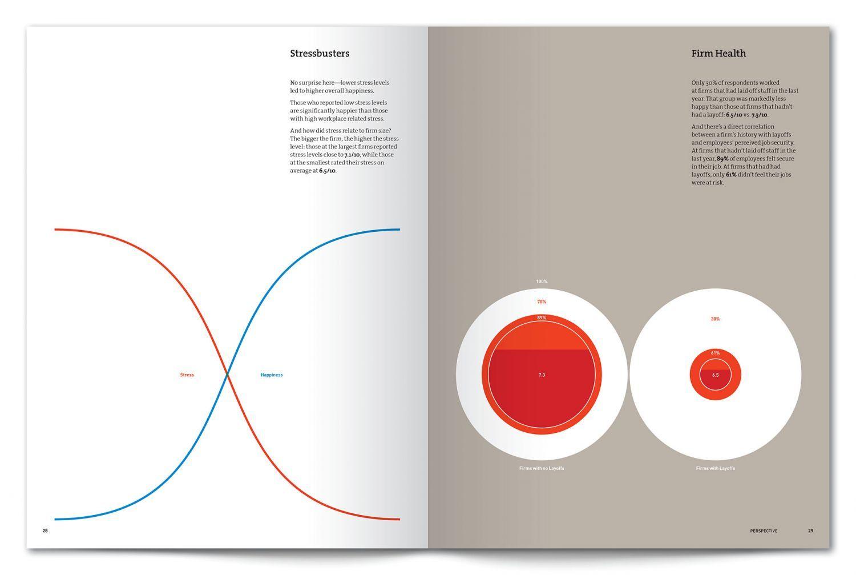 IIDA Perspective Magazine | Work | Thirst