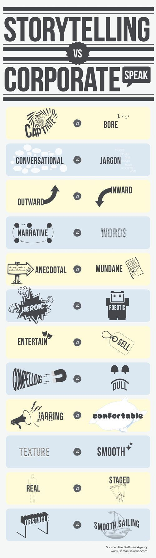 The Best Content Marketing Infographics on the Planet