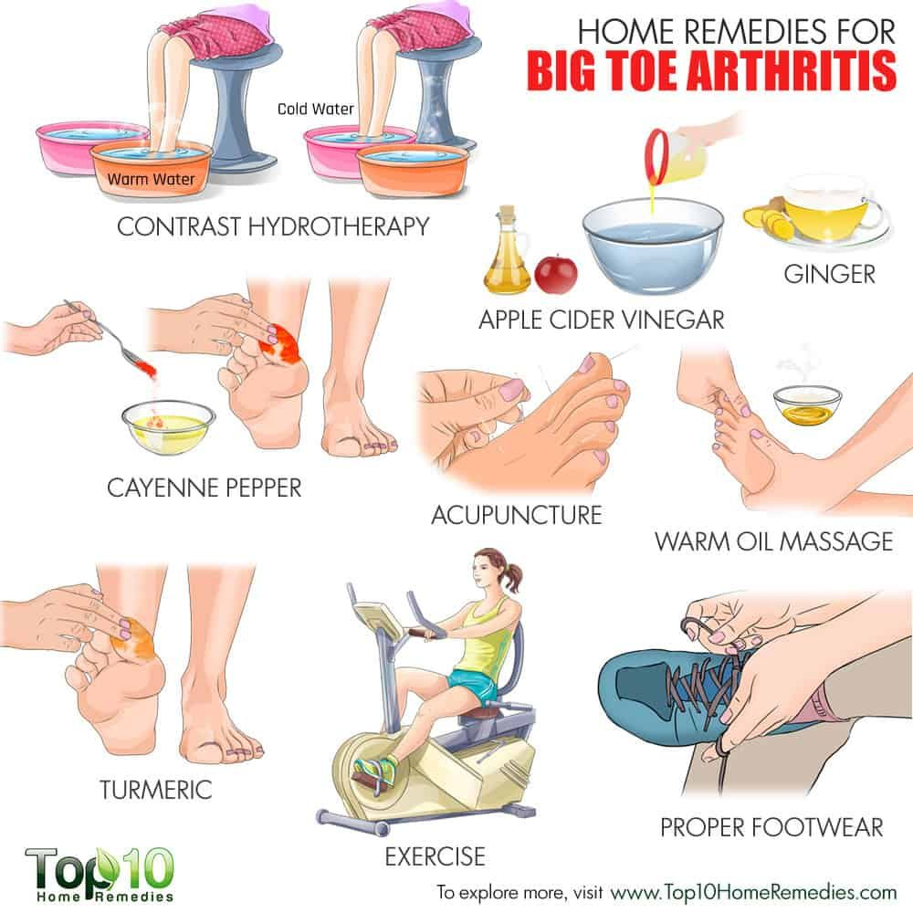 26++ Big toe physical therapy exercises ideas in 2021