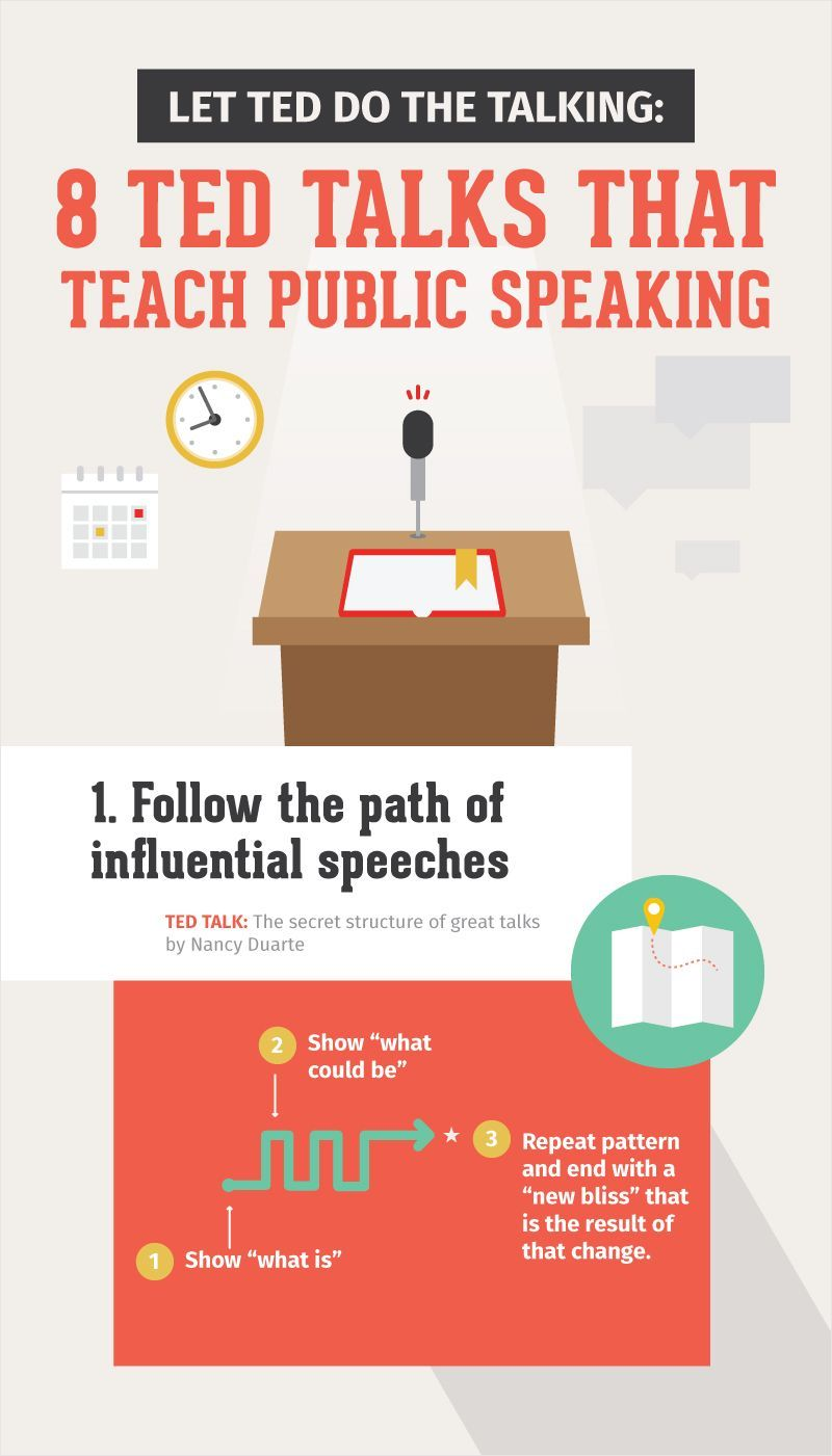best infographics best infographic examples -- marketing infographic
