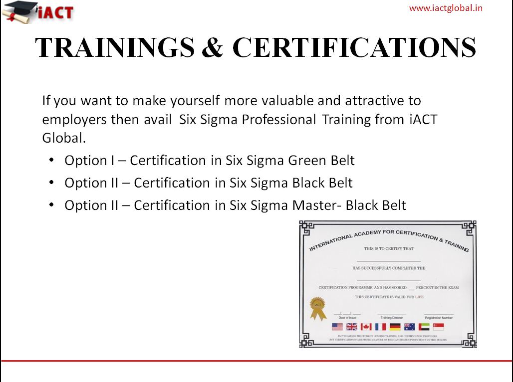 Training And Certification Six Sigma Iact Global Certificate