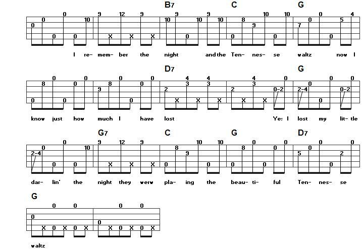 Tennessee Waltz In G Banjo Tablature And Songs