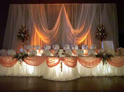 Tulle Lights Wedding Decorating Decorating With Light
