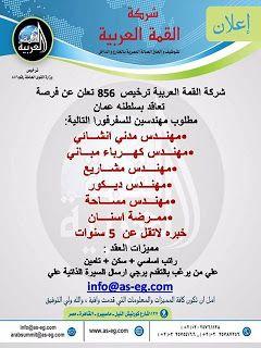 وظائف الخليج ومصر بسلطنه عمان مطلوب مهندسين للسفرفورا Laie Blog Posts Chart