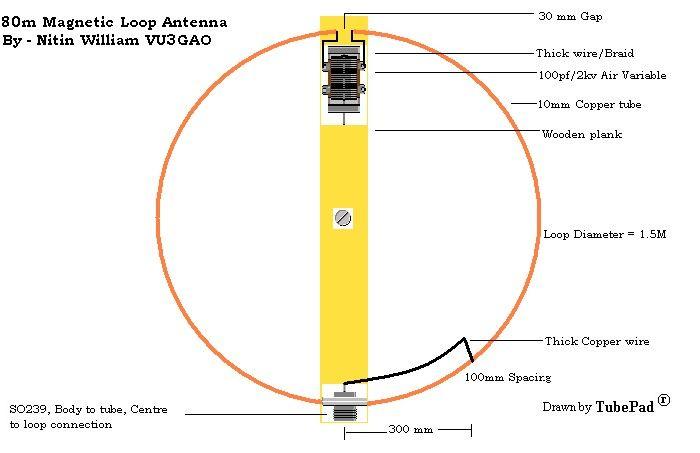 HF Loop Magnetica 1 QRP Benvenuti su OfficinaHF Save