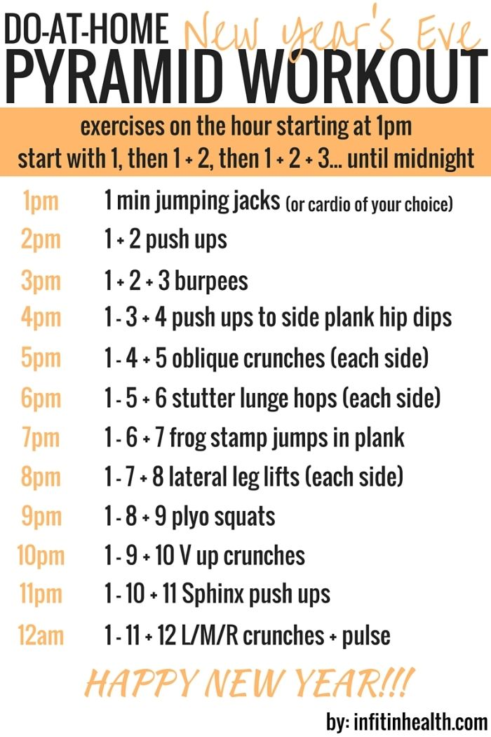 Do-At-Home New Year's Eve Pyramid Workout | Pyramid ...