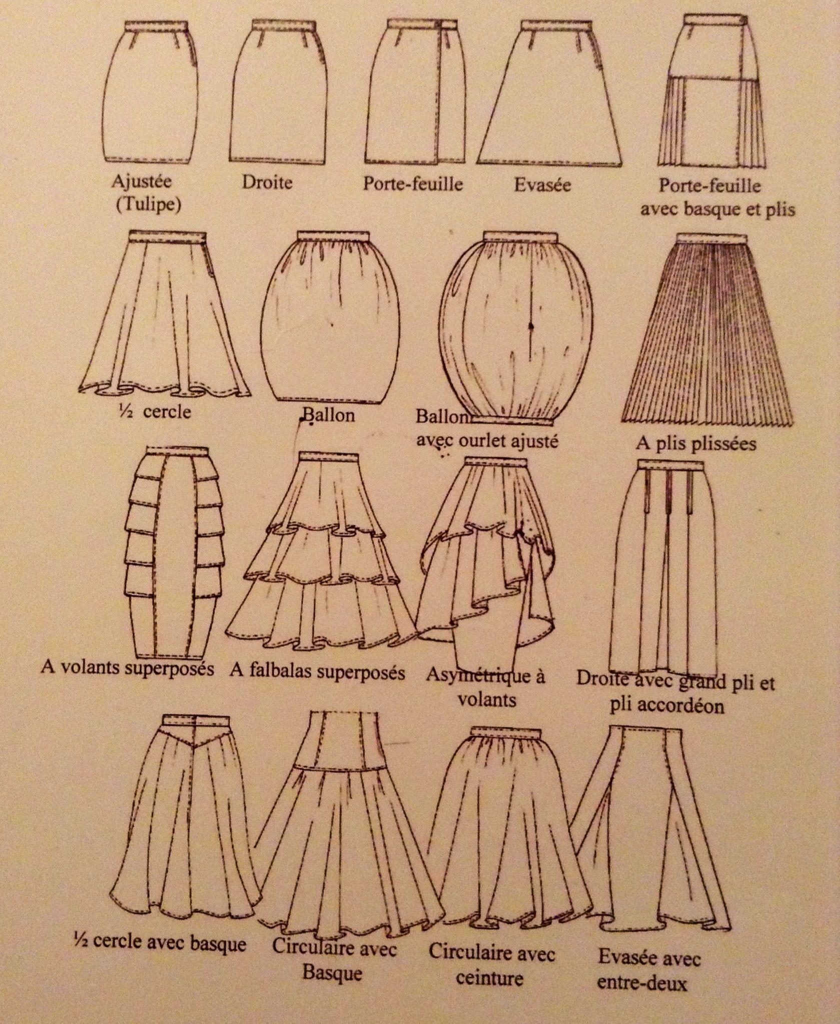 les diff rents types de jupes corte confecci n pinterest costura falda y patrones. Black Bedroom Furniture Sets. Home Design Ideas
