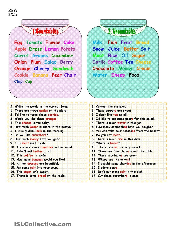 Countable And Uncountable Nouns Uncountable Nouns Nouns Worksheet Nouns Grammar