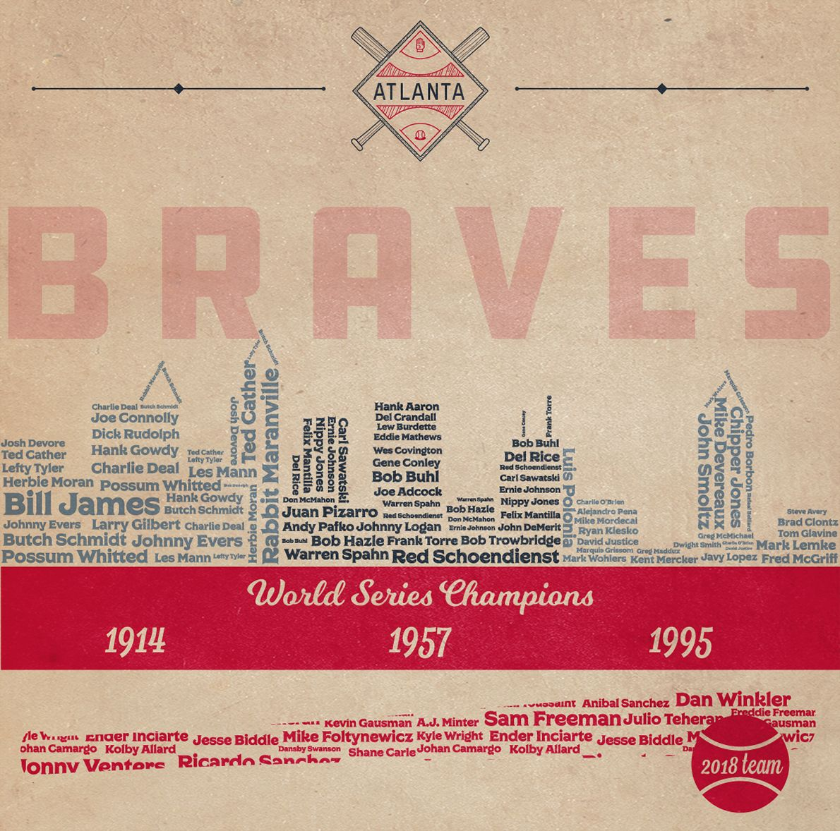 Championship Skylines Playoff Art Illustrates Baseball S World