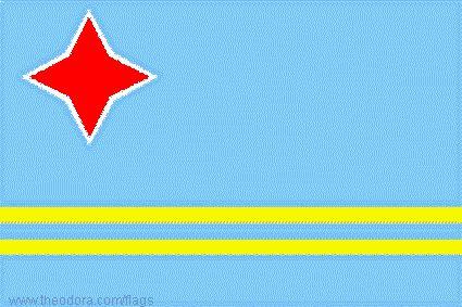 #AIOUTLET TAKE ME TO ARUBA Aruba flag