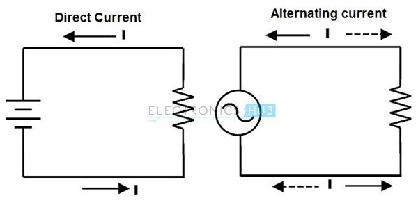 Introduction to DC Circuits | It's Electric | Dc circuit