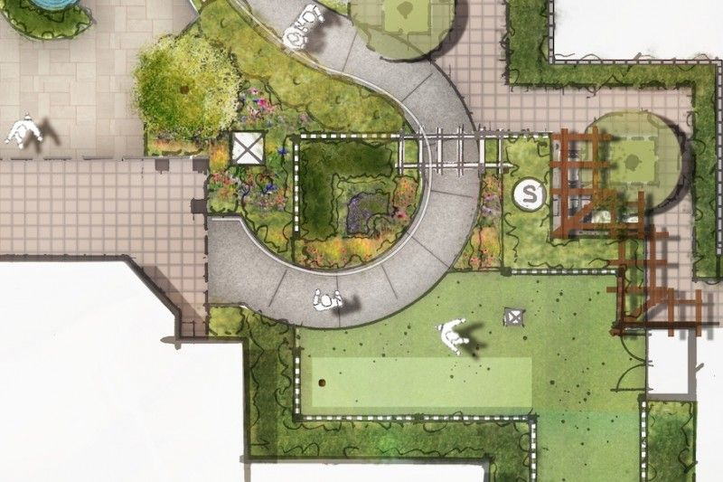 Dementia Memory Garden Design for Alzheimers NSW at North Ryde