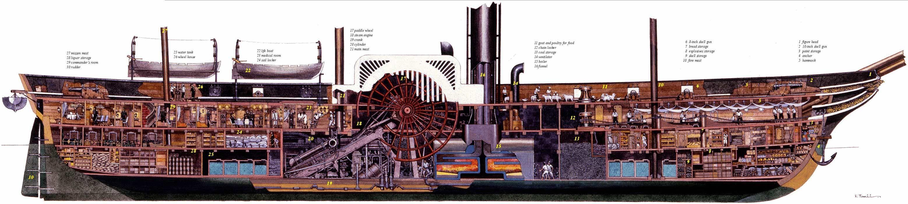 paddle wheel steamer cross section ship schematics. Black Bedroom Furniture Sets. Home Design Ideas