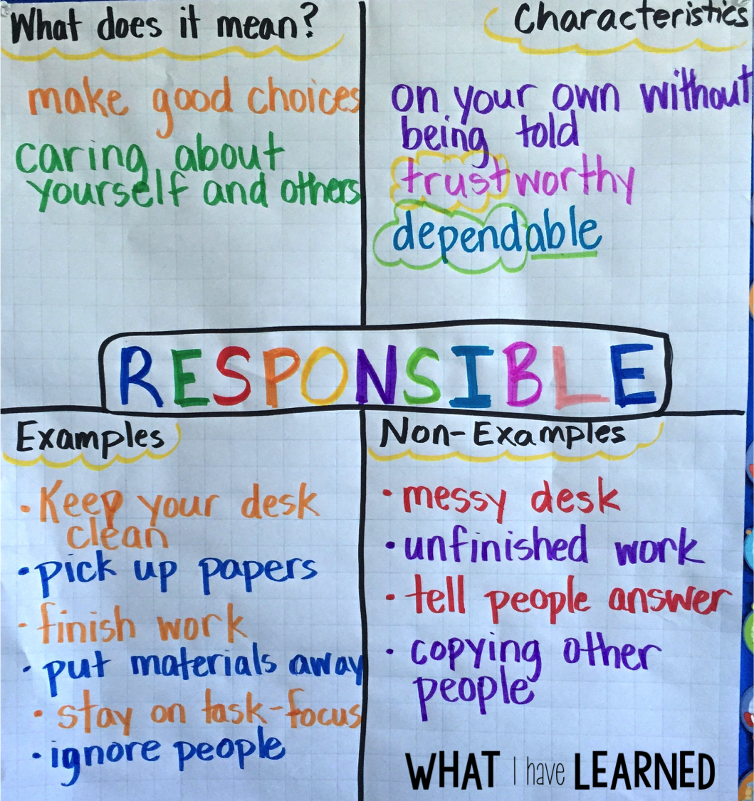 Teaching Responsibility anchor chart 9 ways to teach students to ...
