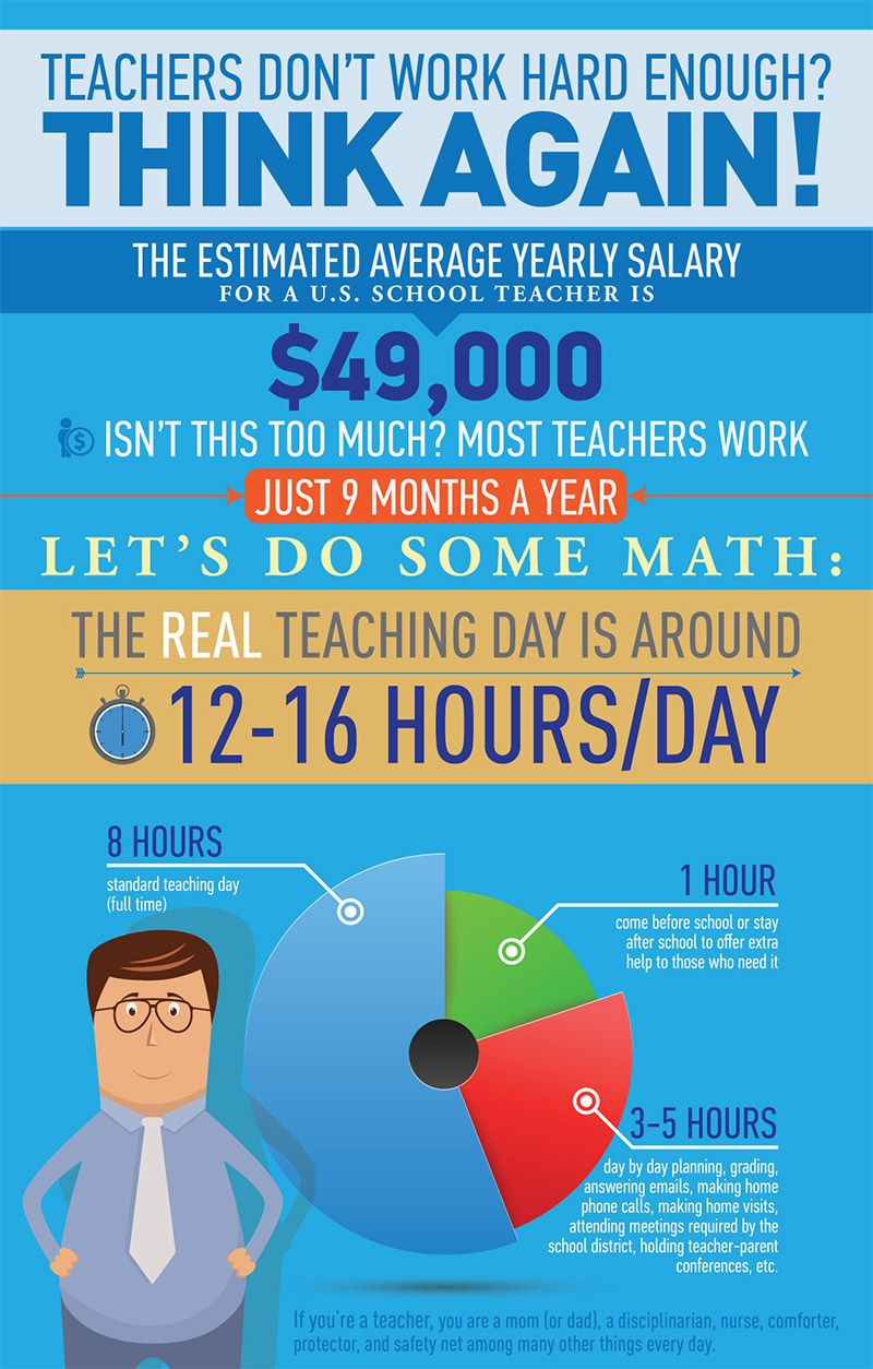 Teachers Don T Work Hard Enough Infographic With Images