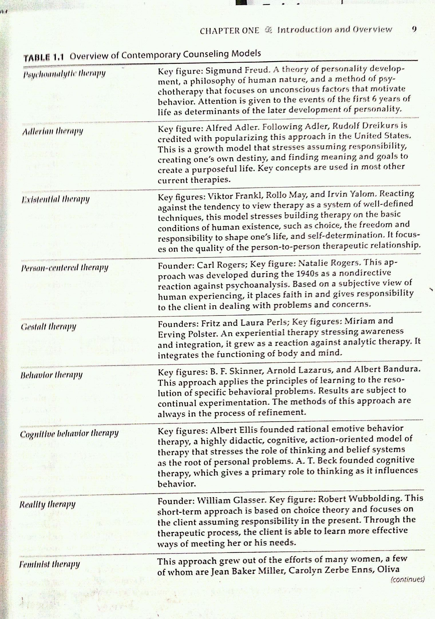 Theories Overview P1