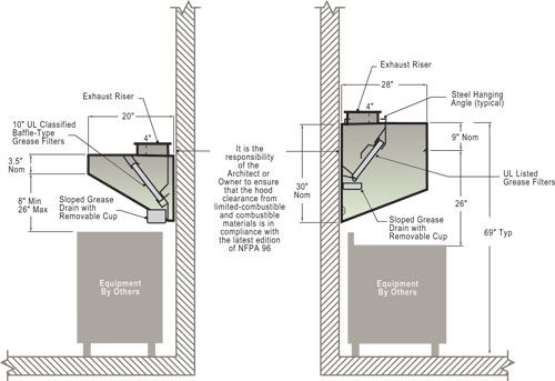 low proximity backshelf hood kitchen