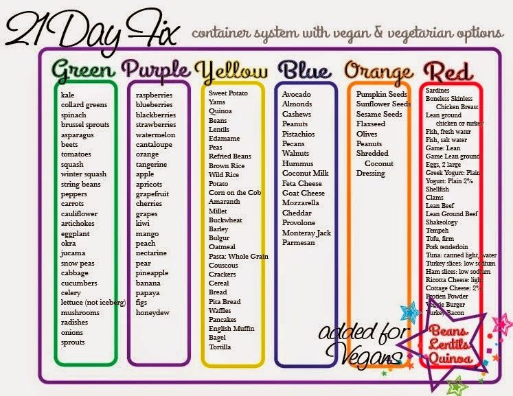 day fix container sizes looking to be the best version of me also pin by casey croy laub on health  fitness pinterest portion rh