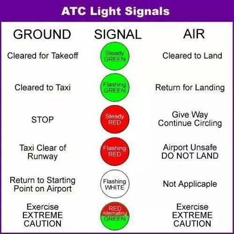 Atcn Light Signals Flying Aviation Training Private Pilot