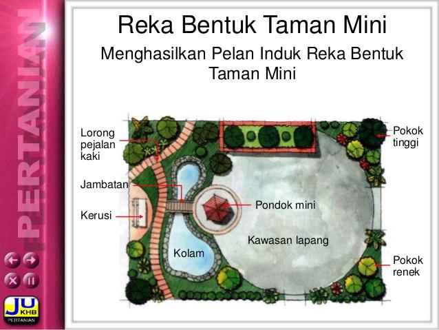 Contoh Lukisan Landskap Taman Google Search In 2020 Mini
