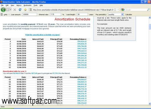Hi fellow windows user! You can download Mortgage Loan Calculator - amortization schedule calculator