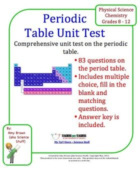 Periodic table test pinterest periodic table multiple choice there are 83 items on this test on the periodic table there are multiple choice and fill in the blank questions the questions cover the basics of the urtaz Gallery
