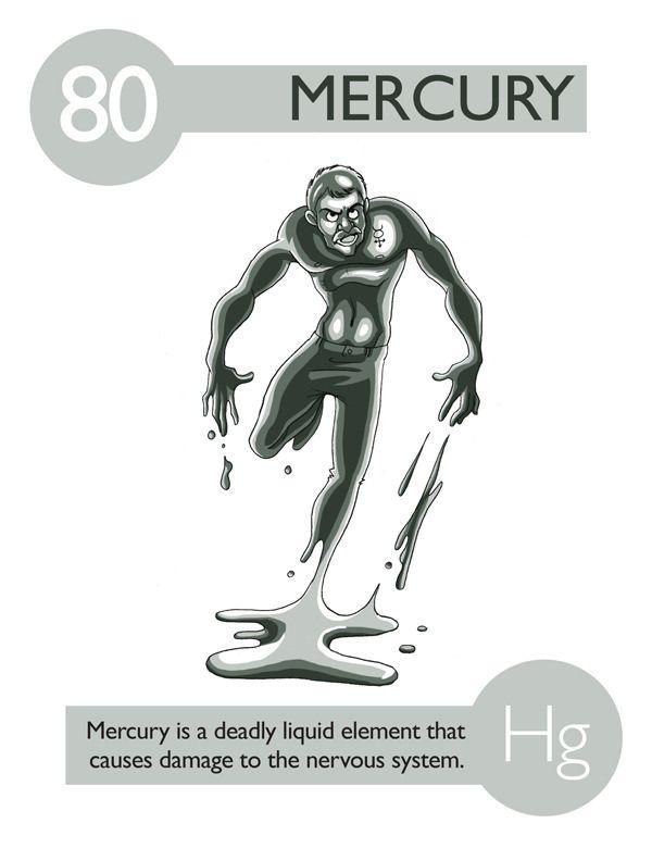 080 - Mercure Science ~ Pinterest - best of que uso tiene la tabla periodica de los elementos quimicos