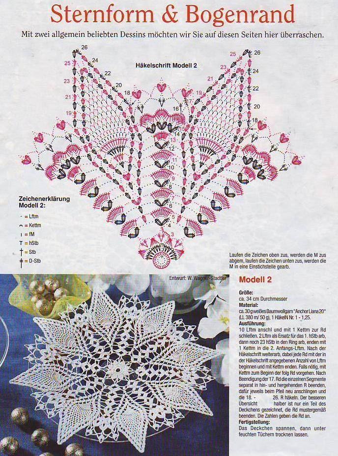 Free Graphics Crochet Patterns | tapetes | Pinterest | Revistas ...