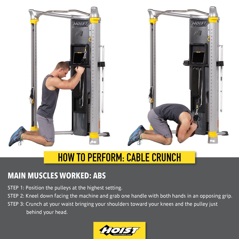 Hoist V3 Home Gym Reviews: Hoist Fitness Workout Plan