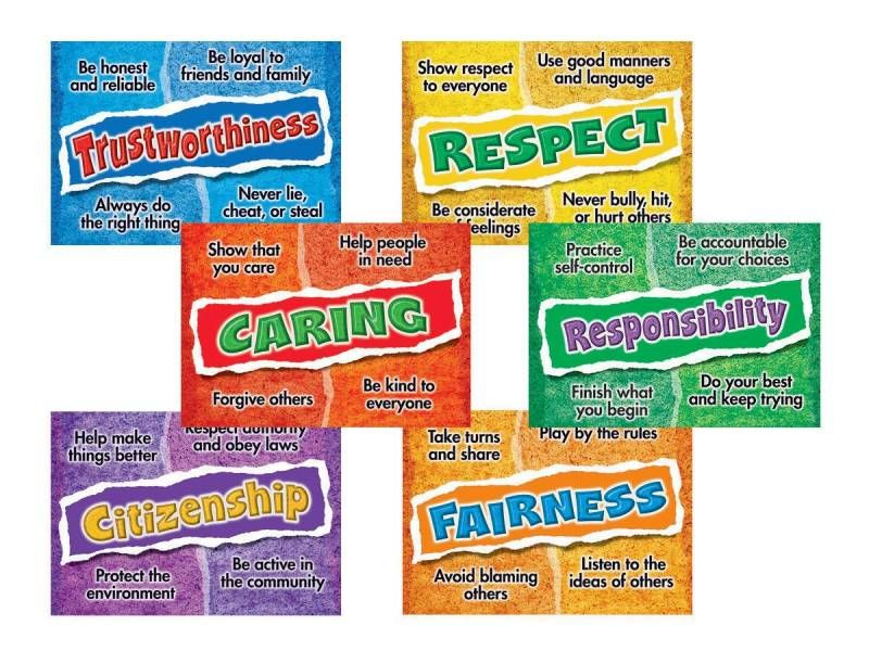 display-boards-teaching-resources-character-education-1330093 ...