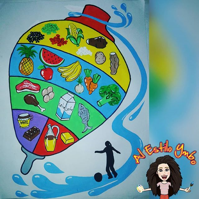 Cartelera De Trompo Alimenticio Buscar Con Google Art Character Snoopy