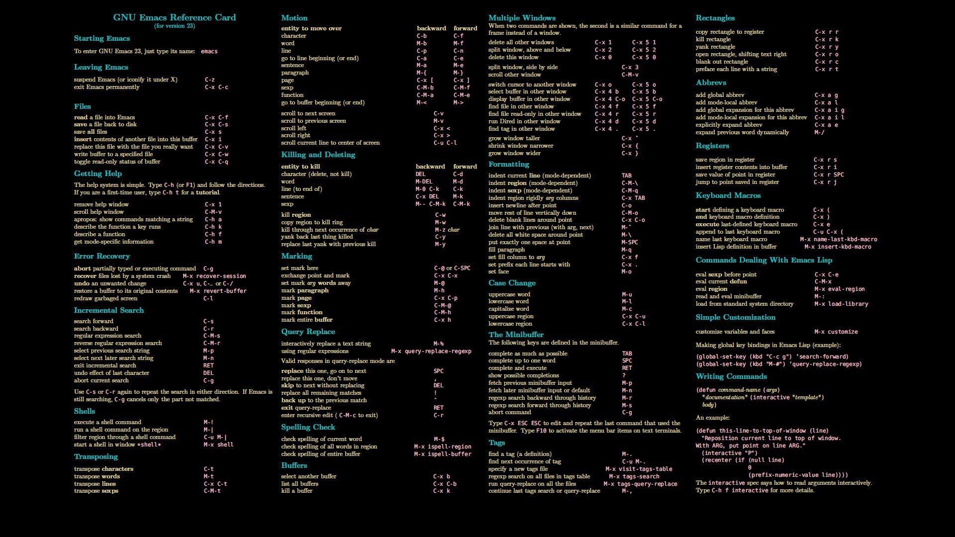 Gnulinux lisp charts cheatsheet elisp (1920x1080, charts) via www