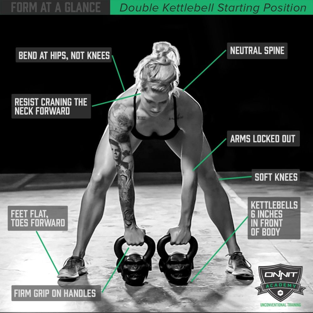 Form At A Glance Kettlebell Windmill: Form At A Glance: Double Kettlebell Starting Position