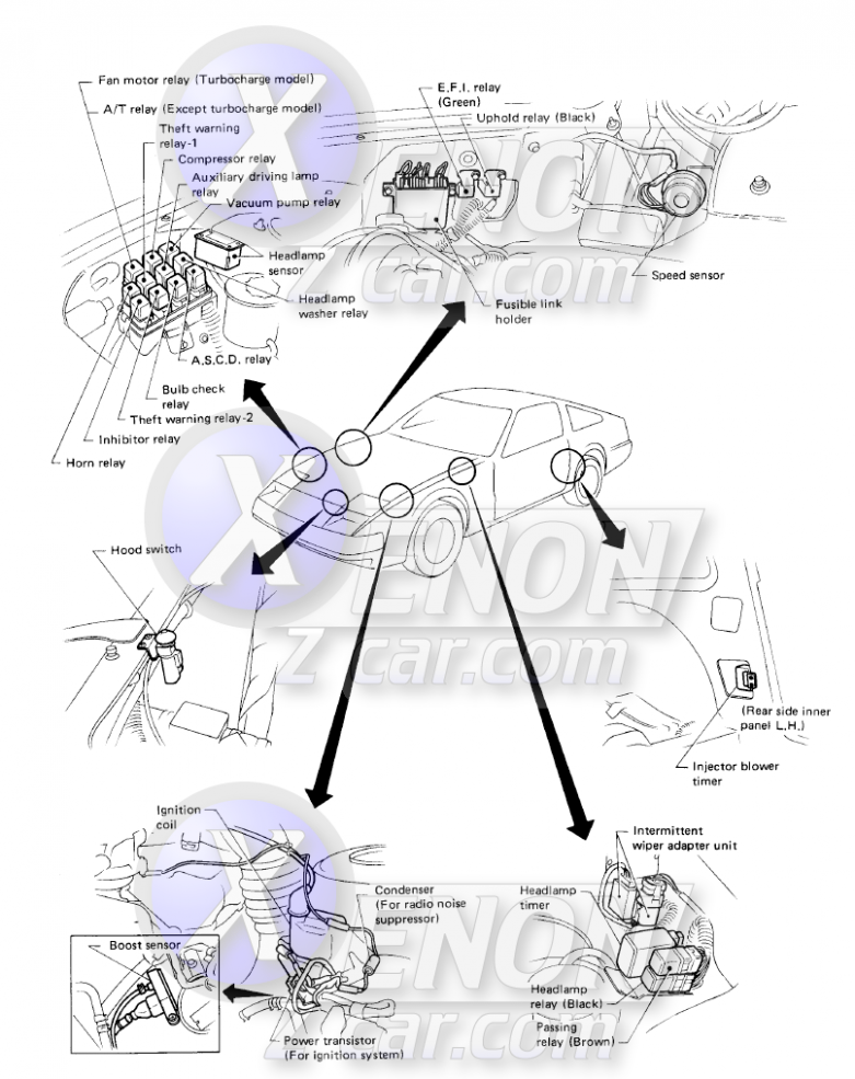 Z8 Engine Bay Diagram Mesin
