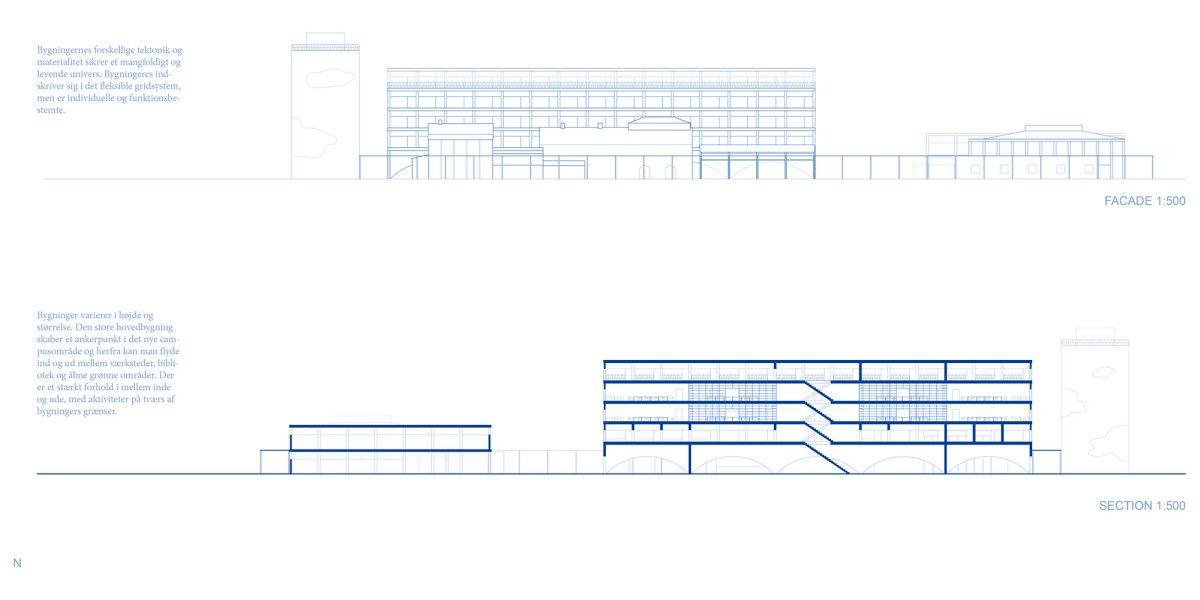 Thorup Carlsen . NEW SCHOOL OF ARCHITECTURE . AARHUS (10)