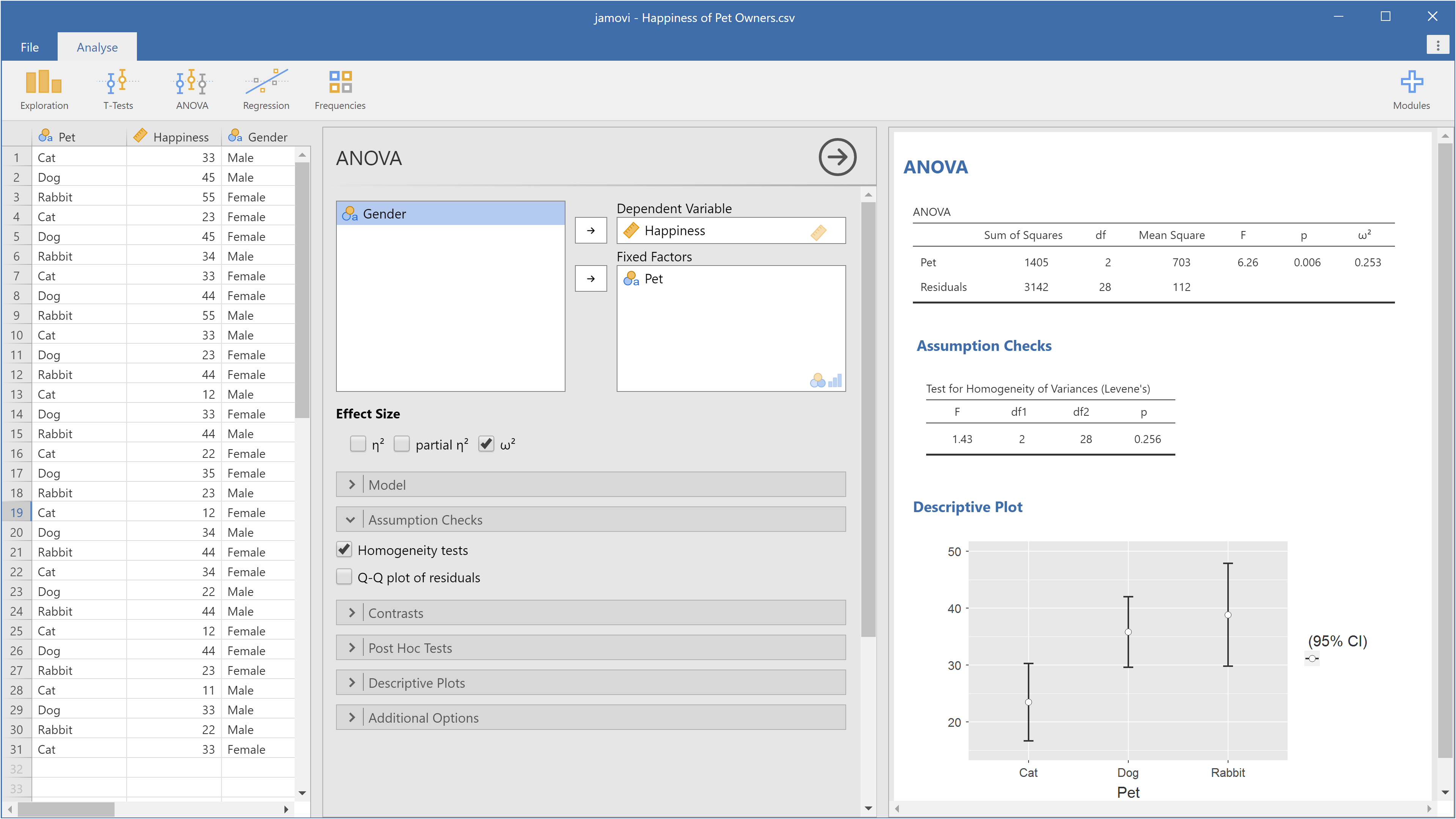 INTRODUCING JAMOVI: FREE AND OPEN STATISTICAL SOFTWARE