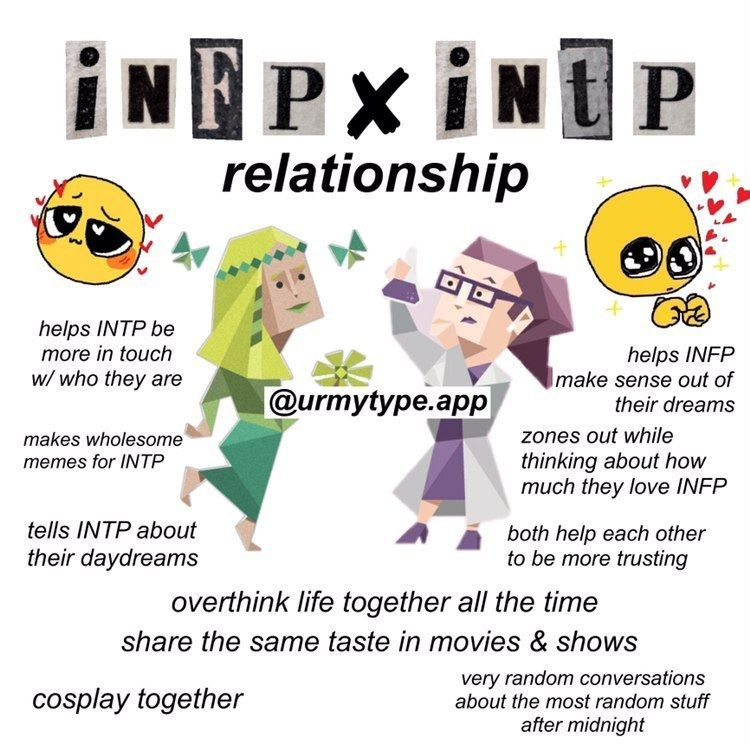 infp dating site)