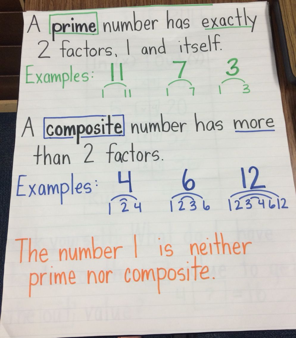 Pin On Factors Multiples
