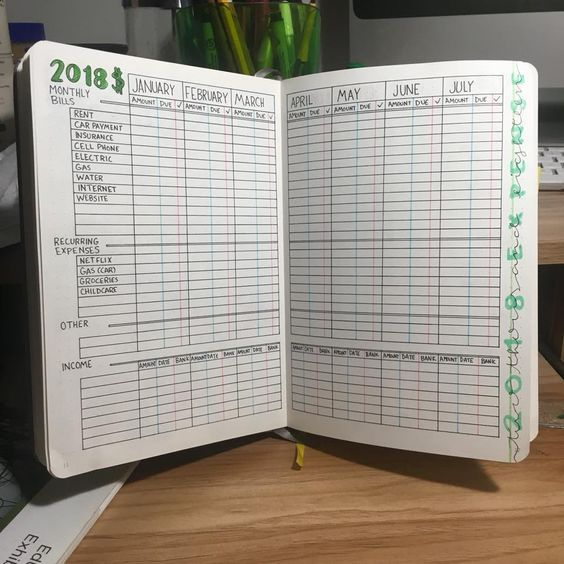 Ultimate List of Bullet Journal Ideas: 101 Inspiring Concepts to Try Today (Part 2) - Simple Life of a Lady