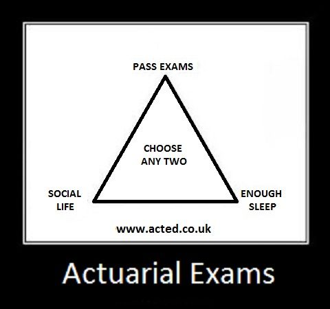 Friday Fun The Opportunity Cost Of Actuarial Exams  Actually I