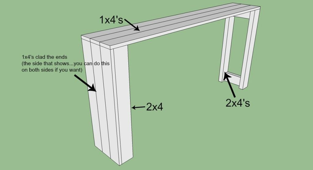 sofa table pour mettre derri re le canap diy bois pinterest les canap s derriere et. Black Bedroom Furniture Sets. Home Design Ideas