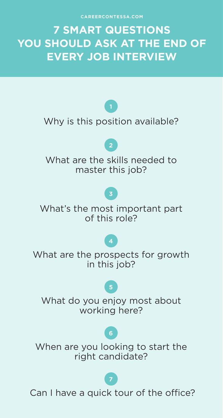 7 Smart Questions You Should Ask at the End of Every Job Interview ...