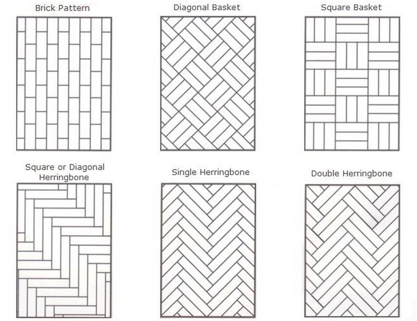 Pin on Tile*Flooring