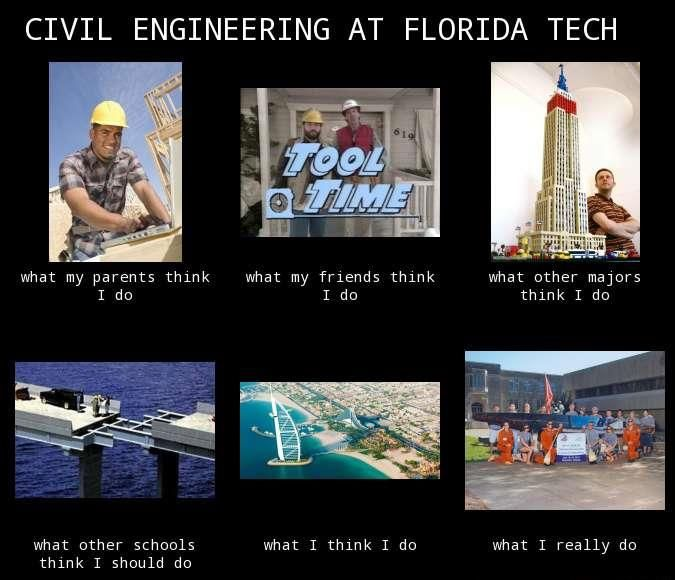 Civil Engineering With Images High Tech Gadgets Civil