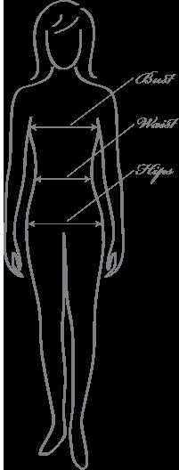 measurement-figure