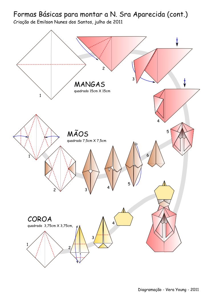Diagrama Da N Sra Aparecida Criada Por Emilson N Dos Santos Pg02