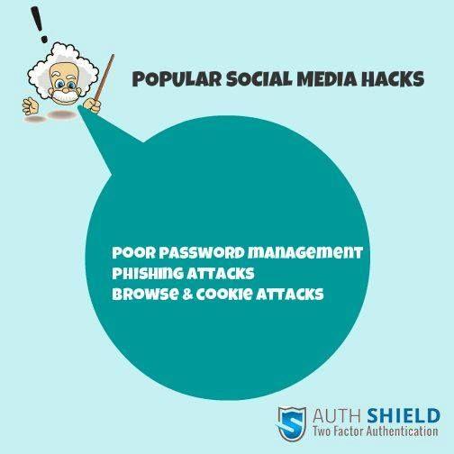 Popular SocialMedia Hacks making Brands more exposed to #brandequity Losses